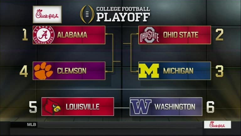 CFB Playoff Rankings Reaction